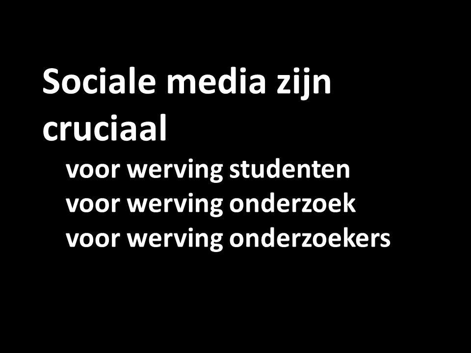 Sociale media zijn cruciaal voor werving studenten voor werving onderzoek voor werving onderzoekers