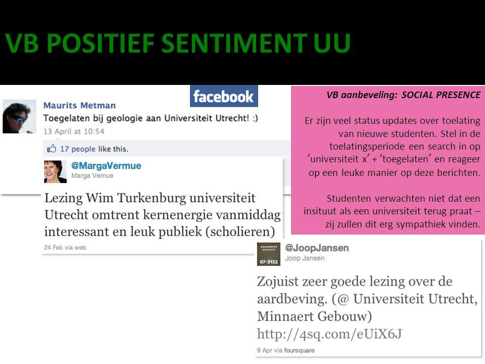 VB POSITIEF SENTIMENT UU VB aanbeveling: SOCIAL PRESENCE Er zijn veel status updates over toelating van nieuwe studenten. Stel in de toelatingsperiode