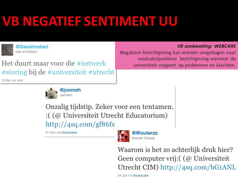 VB NEGATIEF SENTIMENT UU VB aanbeveling: WEBCARE Negatieve berichtgeving kan worden omgebogen naar neutrale/positieve berichtgeving wanneer de univers