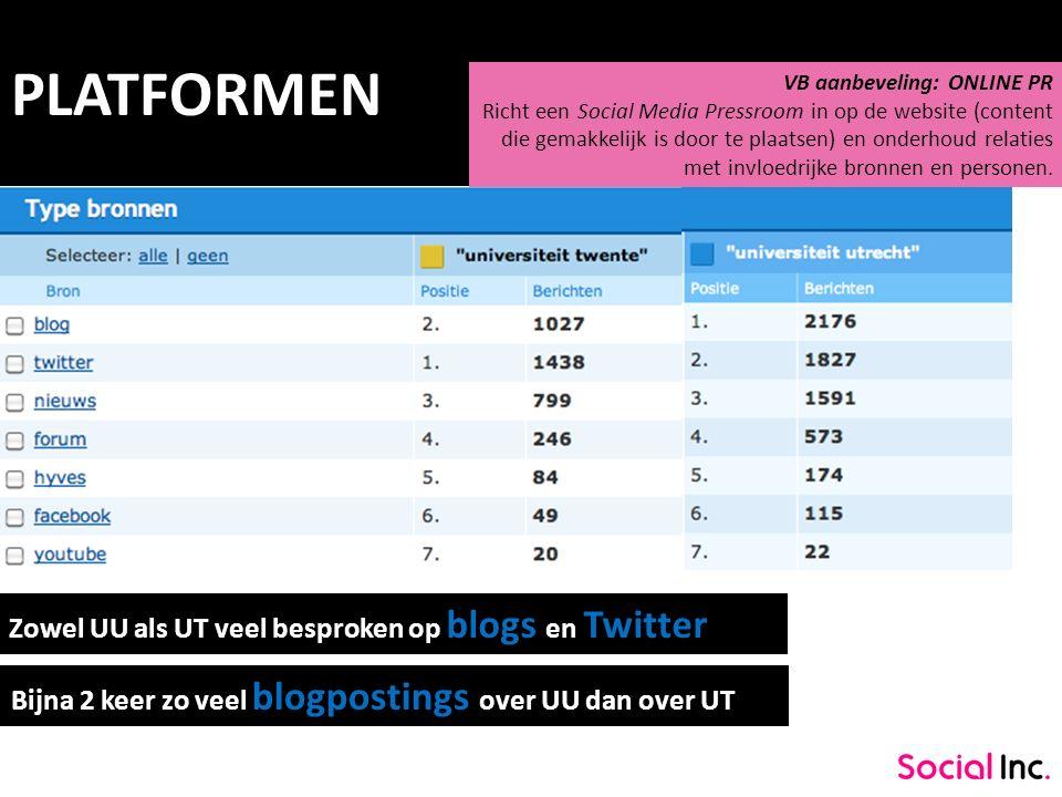 Zowel UU als UT veel besproken op blogs en Twitter Bijna 2 keer zo veel blogpostings over UU dan over UT VB aanbeveling: ONLINE PR Richt een Social Me