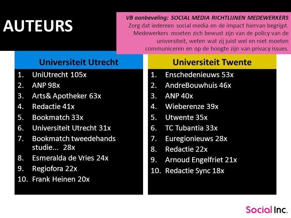 Universiteit Utrecht 1.UniUtrecht 105x 2.ANP 98x 3.Arts& Apotheker 63x 4.Redactie 41x 5.Bookmatch 33x 6.Universiteit Utrecht 31x 7.Bookmatch tweedehan