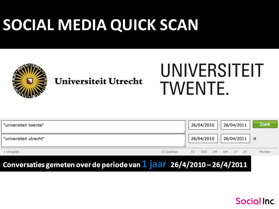 SOCIAL MEDIA QUICK SCAN Volume – Hoevaak wordt over UU en UT gesproken.