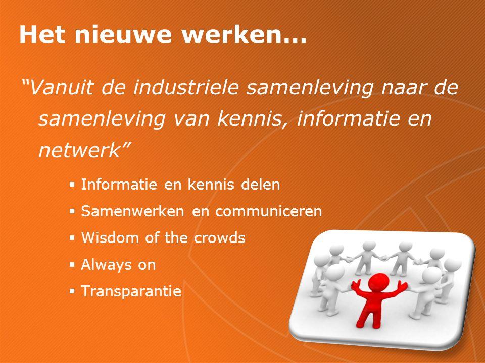  Informatie en kennis delen  Samenwerken en communiceren  Wisdom of the crowds  Always on  Transparantie Vanuit de industriele samenleving naar de samenleving van kennis, informatie en netwerk