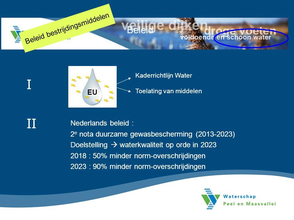 Nederlands beleid : 2 e nota duurzame gewasbescherming (2013-2023) Doelstelling  waterkwaliteit op orde in 2023 2018 : 50% minder norm-overschrijdingen 2023 : 90% minder norm-overschrijdingen I II Beleid Beleid bestrijdingsmiddelen EU Kaderrichtlijn Water Toelating van middelen