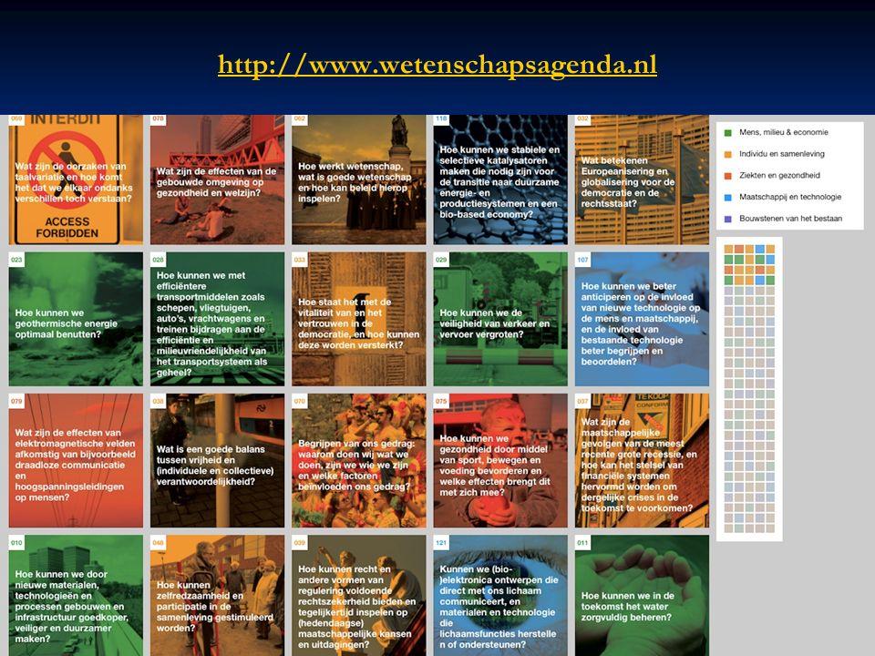 http://www.wetenschapsagenda.nl