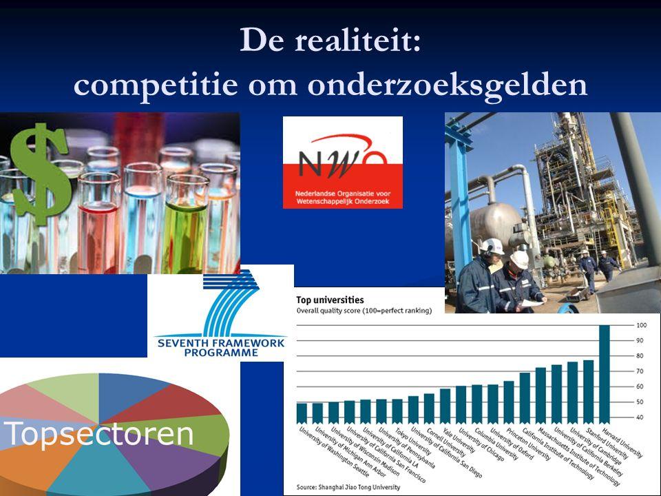 De realiteit: competitie om onderzoeksgelden