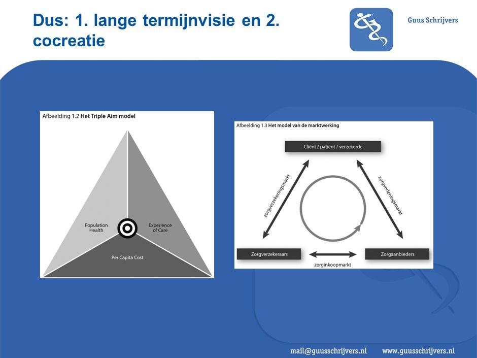 De Wet van Christensen Zorginnovatie = ICT innovatie = Financiële Innovatie Bron: Christensen C.M.