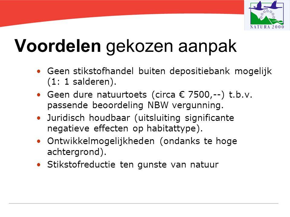 Voordelen gekozen aanpak Geen stikstofhandel buiten depositiebank mogelijk (1: 1 salderen). Geen dure natuurtoets (circa € 7500,--) t.b.v. passende be