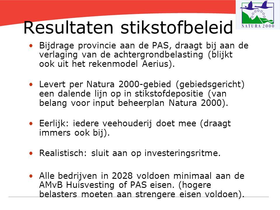 Resultaten stikstofbeleid Bijdrage provincie aan de PAS, draagt bij aan de verlaging van de achtergrondbelasting (blijkt ook uit het rekenmodel Aerius
