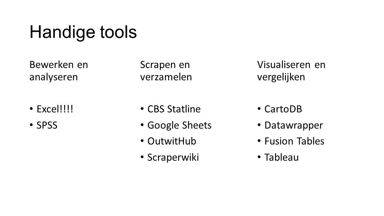 Handige tools Scrapen en verzamelen CBS Statline Google Sheets OutwitHub Scraperwiki Visualiseren en vergelijken CartoDB Datawrapper Fusion Tables Tab