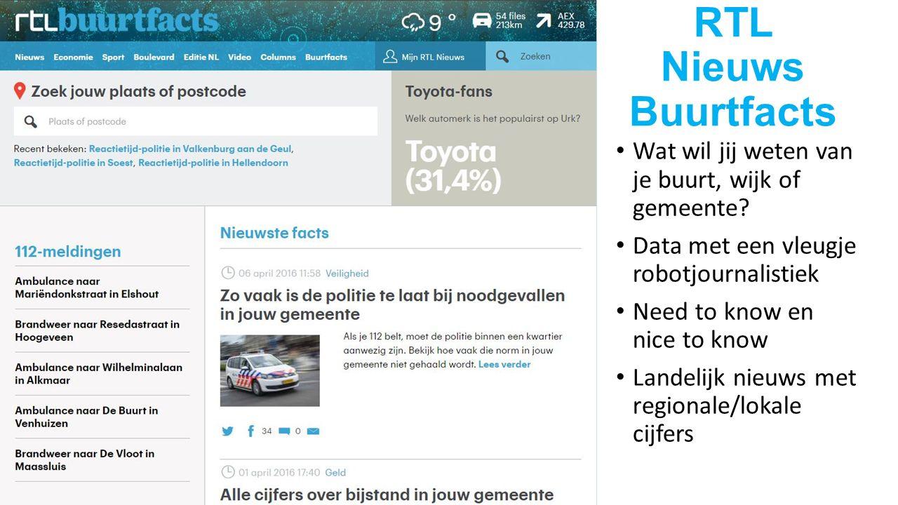 RTL Nieuws Buurtfacts Wat wil jij weten van je buurt, wijk of gemeente.