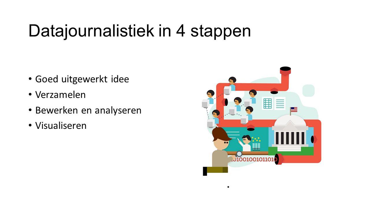 Datajournalistiek in 4 stappen Goed uitgewerkt idee Verzamelen Bewerken en analyseren Visualiseren