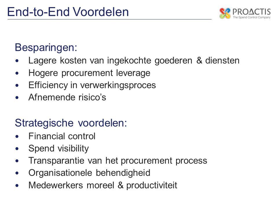 Besparingen: Lagere kosten van ingekochte goederen & diensten Hogere procurement leverage Efficiency in verwerkingsproces Afnemende risico's Strategis