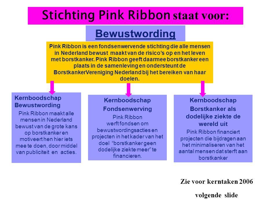 Stichting Pink Ribbon staat voor: Bewustwording Pink Ribbon is een fondsenwervende stichting die alle mensen in Nederland bewust maakt van de risico's op en het leven met borstkanker.