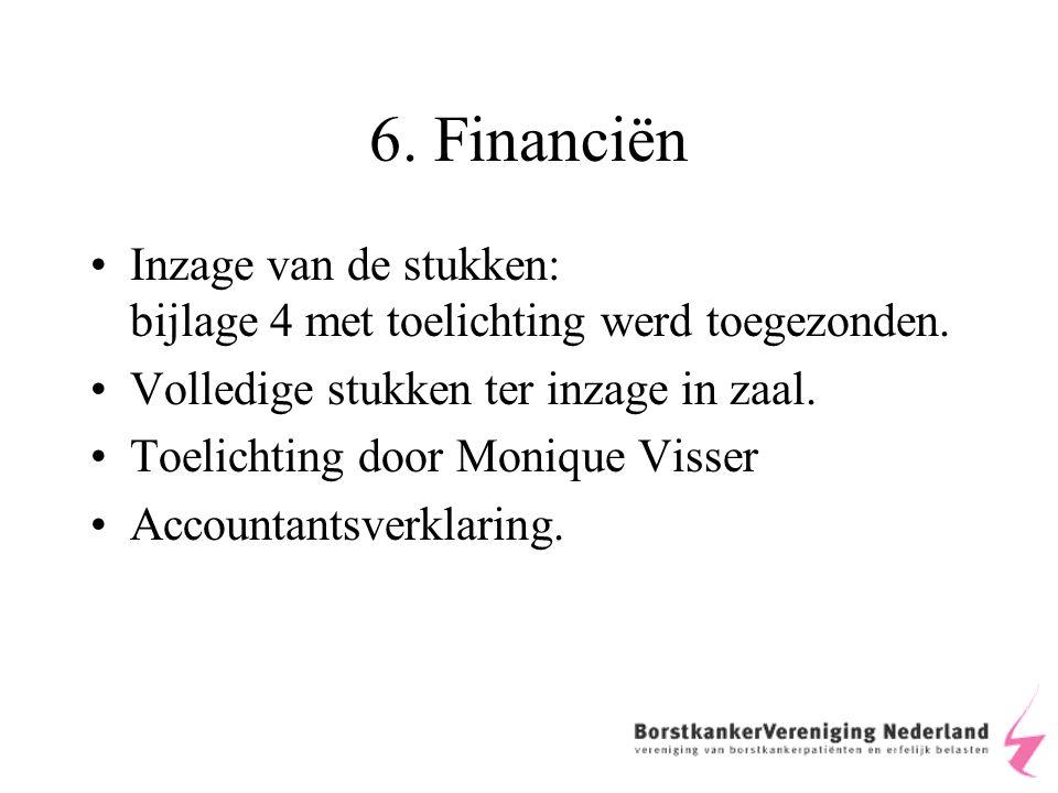 6. Financiën Inzage van de stukken: bijlage 4 met toelichting werd toegezonden.