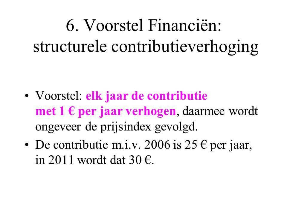 6. Voorstel Financiën: structurele contributieverhoging Voorstel: elk jaar de contributie met 1 € per jaar verhogen, daarmee wordt ongeveer de prijsin