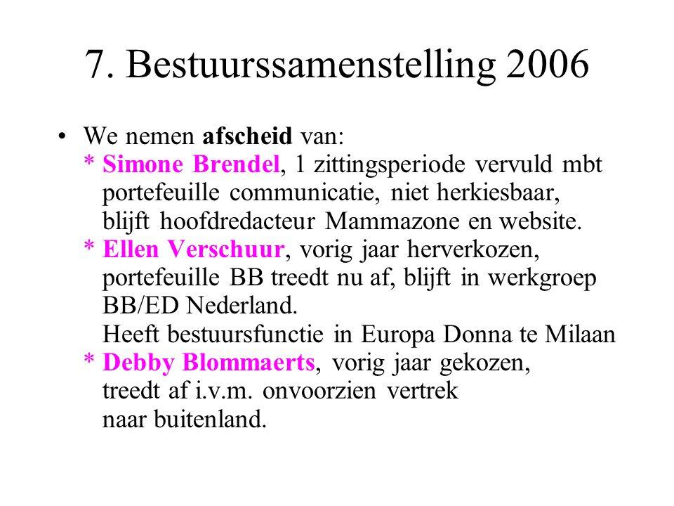 7. Bestuurssamenstelling 2006 We nemen afscheid van: * Simone Brendel, 1 zittingsperiode vervuld mbt portefeuille communicatie, niet herkiesbaar, blij