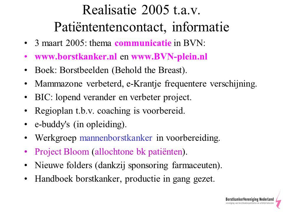 Realisatie 2005 t.a.v.