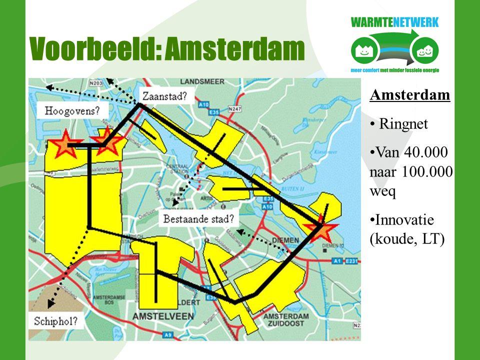 Voorbeeld: Amsterdam Amsterdam Ringnet Van 40.000 naar 100.000 weq Innovatie (koude, LT)