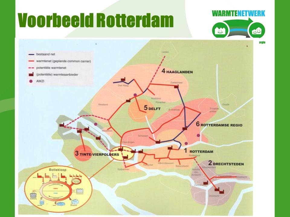 Voorbeeld Rotterdam
