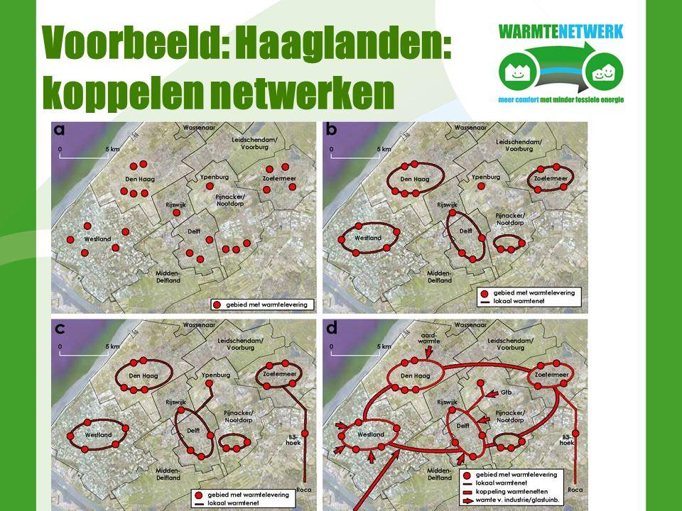 Voorbeeld: Haaglanden: koppelen netwerken
