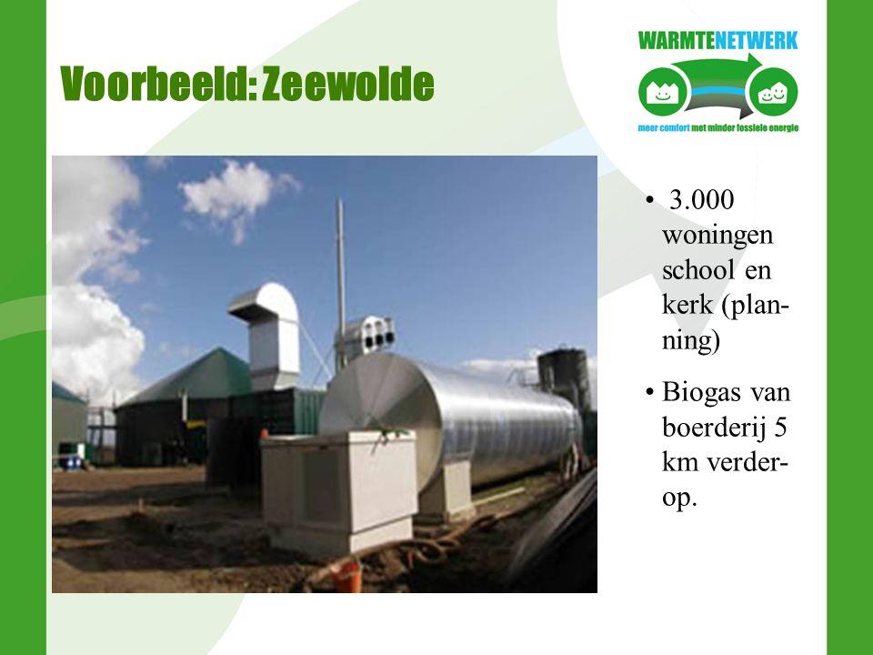 Voorbeeld: Zeewolde 3.000 woningen school en kerk (plan- ning) Biogas van boerderij 5 km verder- op.
