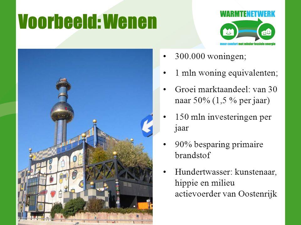 Voorbeeld: Wenen 300.000 woningen; 1 mln woning equivalenten; Groei marktaandeel: van 30 naar 50% (1,5 % per jaar) 150 mln investeringen per jaar 90% besparing primaire brandstof Hundertwasser: kunstenaar, hippie en milieu actievoerder van Oostenrijk
