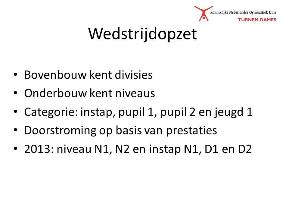 Wedstrijdopzet Bovenbouw kent divisies Onderbouw kent niveaus Categorie: instap, pupil 1, pupil 2 en jeugd 1 Doorstroming op basis van prestaties 2013: niveau N1, N2 en instap N1, D1 en D2