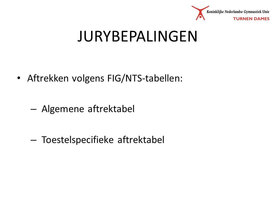 JURYBEPALINGEN Aftrekken volgens FIG/NTS-tabellen: – Algemene aftrektabel – Toestelspecifieke aftrektabel