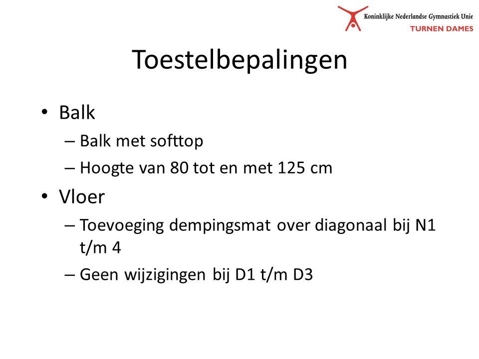 Toestelbepalingen Balk – Balk met softtop – Hoogte van 80 tot en met 125 cm Vloer – Toevoeging dempingsmat over diagonaal bij N1 t/m 4 – Geen wijzigingen bij D1 t/m D3