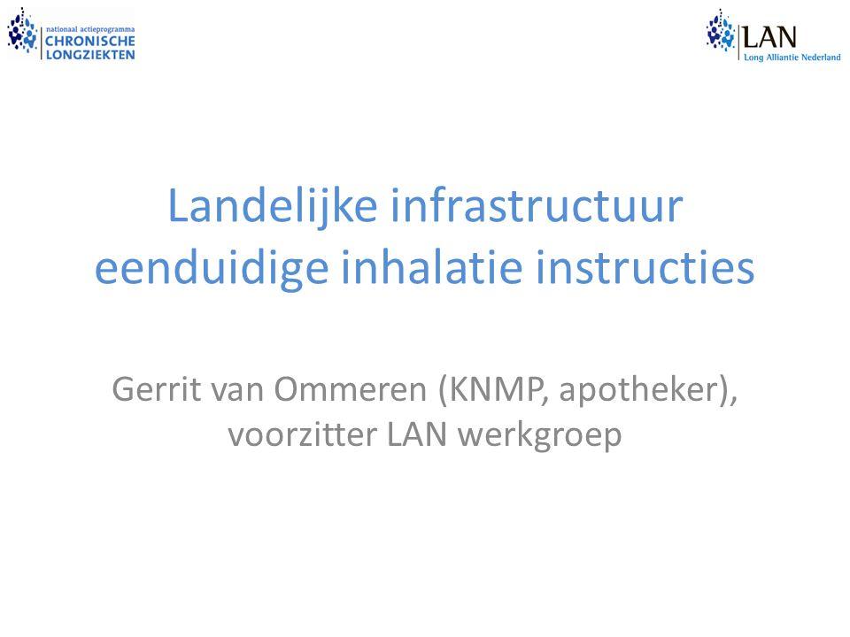 Landelijke infrastructuur eenduidige inhalatie instructies Gerrit van Ommeren (KNMP, apotheker), voorzitter LAN werkgroep