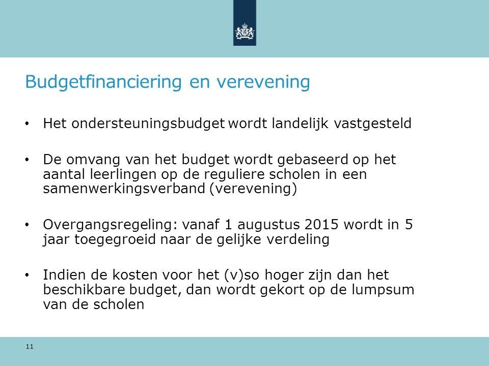Budgetfinanciering en verevening Het ondersteuningsbudget wordt landelijk vastgesteld De omvang van het budget wordt gebaseerd op het aantal leerlingen op de reguliere scholen in een samenwerkingsverband (verevening) Overgangsregeling: vanaf 1 augustus 2015 wordt in 5 jaar toegegroeid naar de gelijke verdeling Indien de kosten voor het (v)so hoger zijn dan het beschikbare budget, dan wordt gekort op de lumpsum van de scholen 11