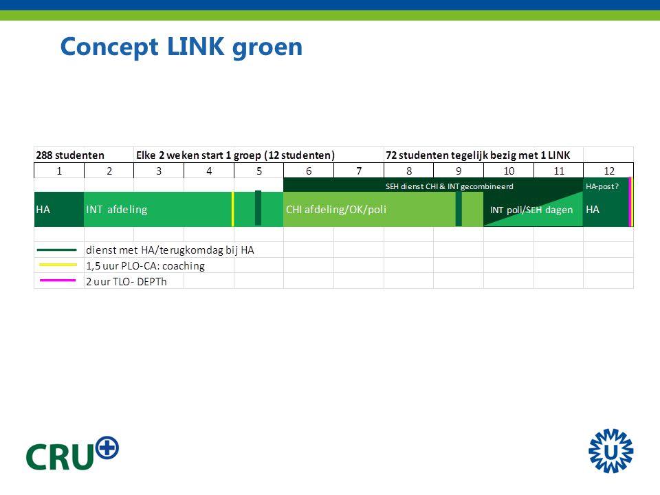 Concept LINK groen