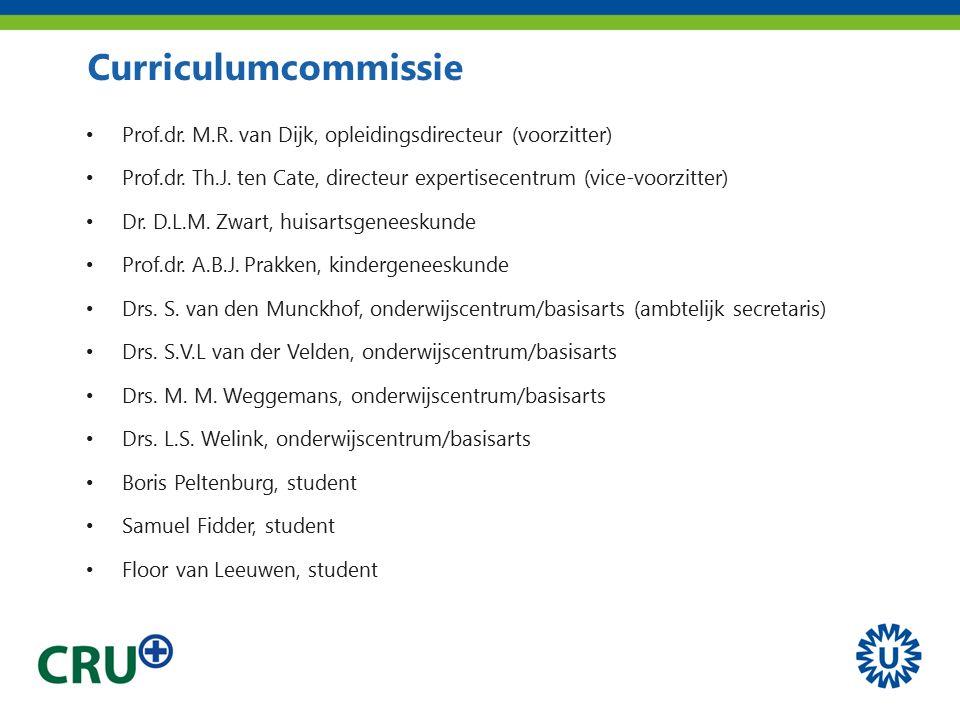 Prof.dr.M.R. van Dijk, opleidingsdirecteur (voorzitter) Prof.dr.