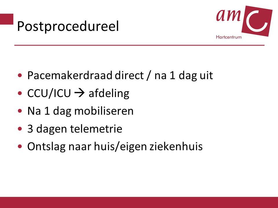 Postprocedureel Pacemakerdraad direct / na 1 dag uit CCU/ICU  afdeling Na 1 dag mobiliseren 3 dagen telemetrie Ontslag naar huis/eigen ziekenhuis