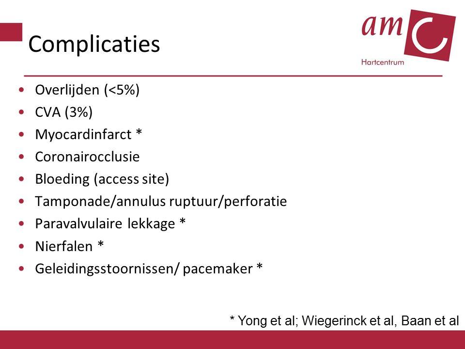 Complicaties Overlijden (<5%) CVA (3%) Myocardinfarct * Coronairocclusie Bloeding (access site) Tamponade/annulus ruptuur/perforatie Paravalvulaire lekkage * Nierfalen * Geleidingsstoornissen/ pacemaker * * Yong et al; Wiegerinck et al, Baan et al