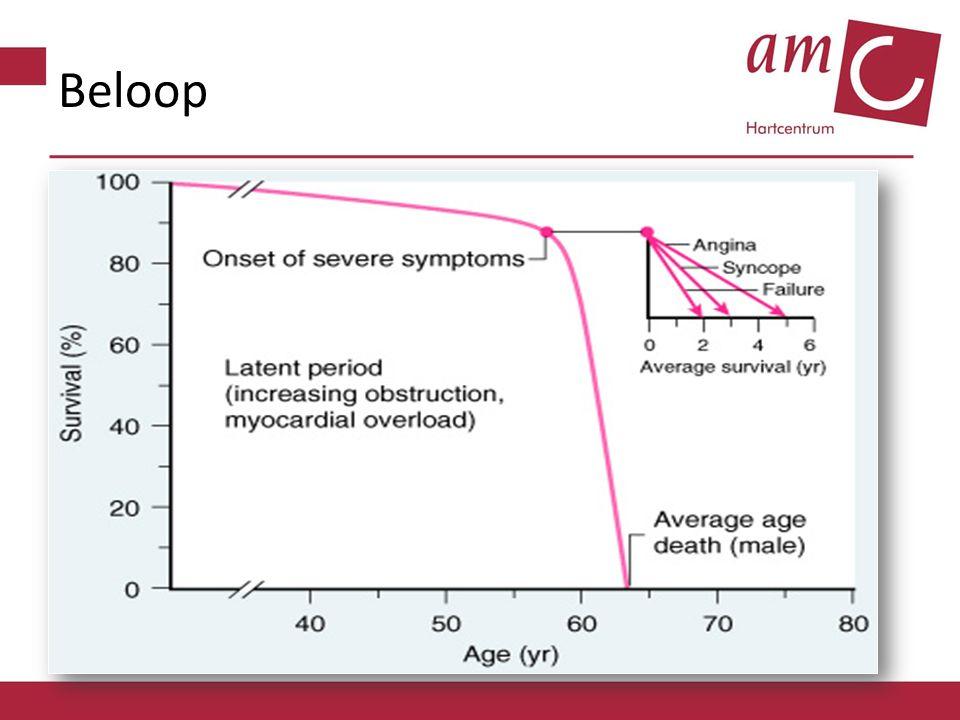 Angio vs CT