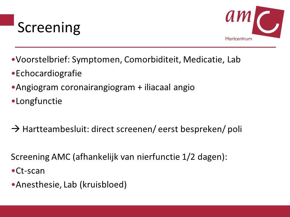 CT: Annulus meting