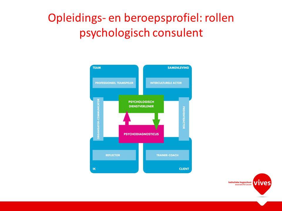 Opleidings- en beroepsprofiel: rollen psychologisch consulent