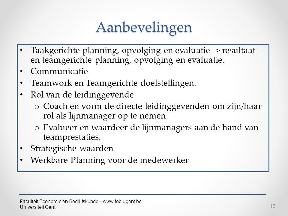 Faculteit Economie en Bedrijfskunde – www.feb.ugent.be Universiteit GentAanbevelingen Taakgerichte planning, opvolging en evaluatie -> resultaat en te