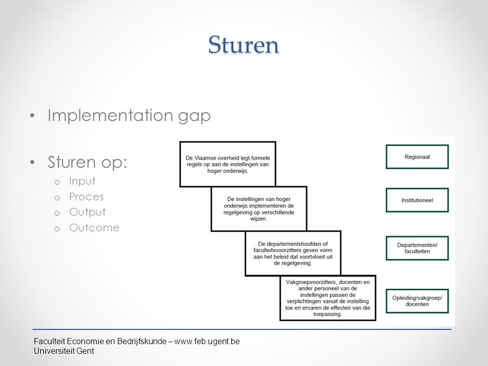 Faculteit Economie en Bedrijfskunde – www.feb.ugent.be Universiteit GentSturen Implementation gap Sturen op: o Input o Proces o Output o Outcome