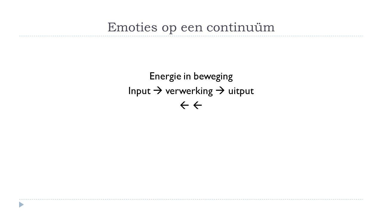 Emoties op een continuüm Energie in beweging Input  verwerking  uitput 