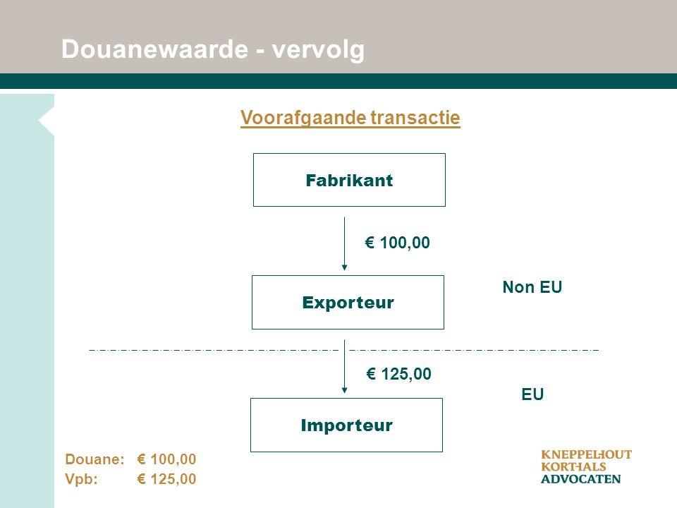 Fabrikant Exporteur Importeur Voorafgaande transactie EU Non EU € 100,00 € 125,00 Douane: € 100,00 Vpb: € 125,00 Douanewaarde - vervolg