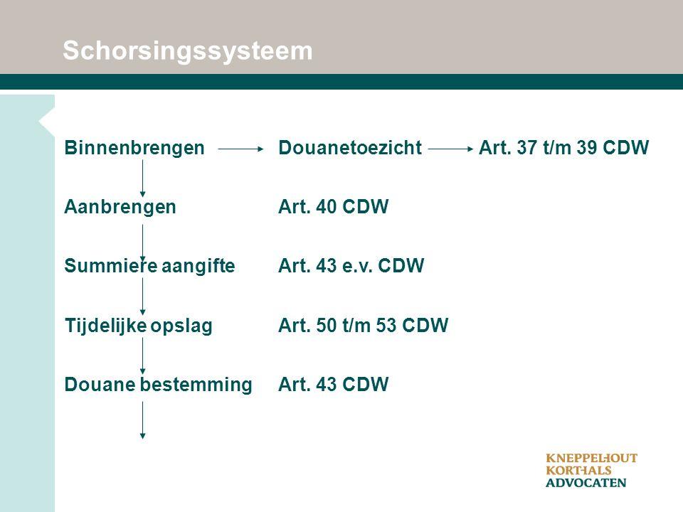 Schorsingssysteem - vervolg Douaneregeling Vrije zone Vrij entrepot Art.