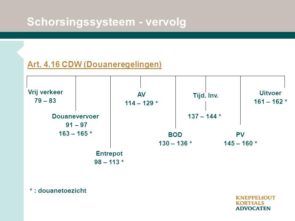 Schorsingssysteem - vervolg Vrij verkeer 79 – 83 Douanevervoer 91 – 97 163 – 165 * AV 114 – 129 * BOD 130 – 136 * Entrepot 98 – 113 * Tijd.