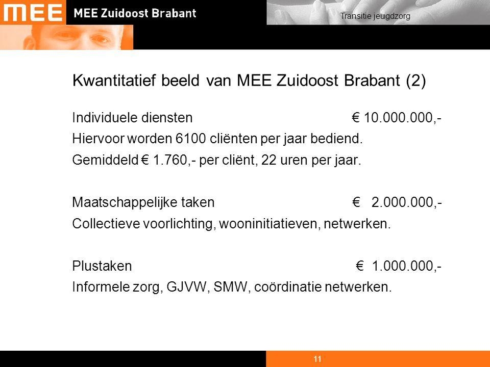 11 Transitie jeugdzorg Kwantitatief beeld van MEE Zuidoost Brabant (2) Individuele diensten € 10.000.000,- Hiervoor worden 6100 cliënten per jaar bediend.