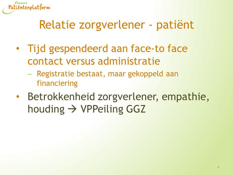 Relatie zorgverlener - patiënt Tijd gespendeerd aan face-to face contact versus administratie – Registratie bestaat, maar gekoppeld aan financiering Betrokkenheid zorgverlener, empathie, houding  VPPeiling GGZ 4