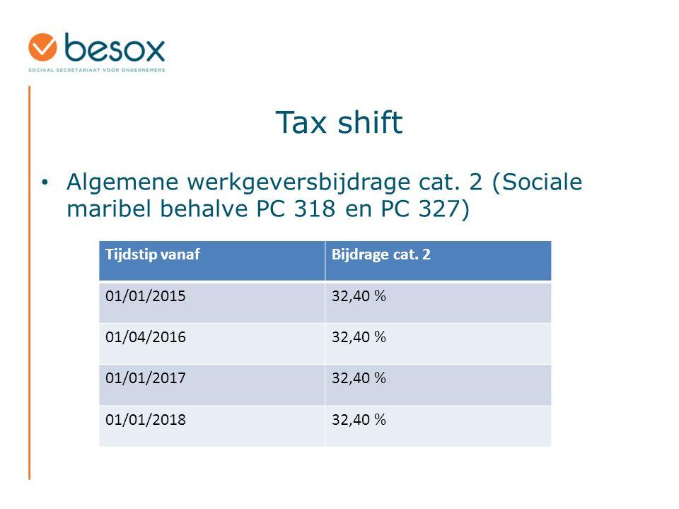 Tax shift Algemene werkgeversbijdrage cat.