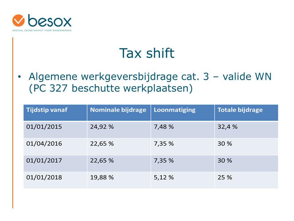 Tax shift Algemene werkgeversbijdrage cat. 3 – valide WN (PC 327 beschutte werkplaatsen)