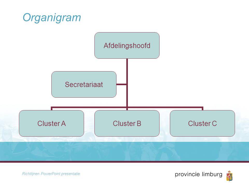 Richtlijnen PowerPoint presentatie Organigram Afdelingshoofd Cluster ACluster BCluster C Secretariaat